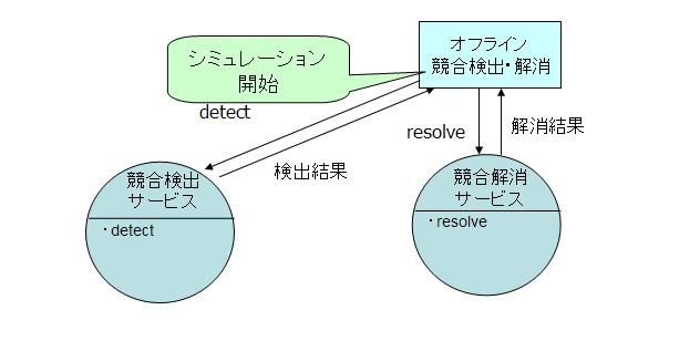 offlineFI.jpg