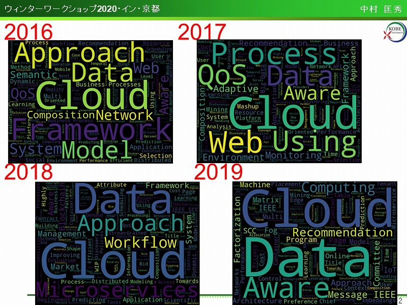 10_tag_cloud4.jpg